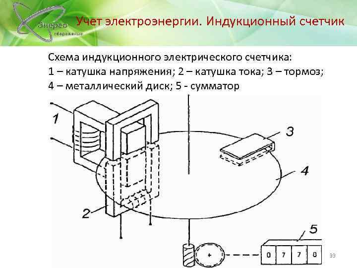 Электронный счетчик: принцип работы, схема прибора и инструкция