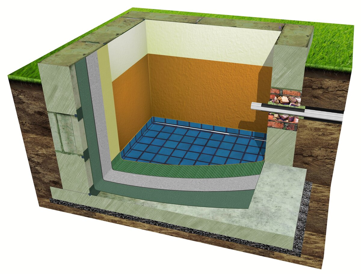 Как сделать гидроизоляцию погреба или подвала