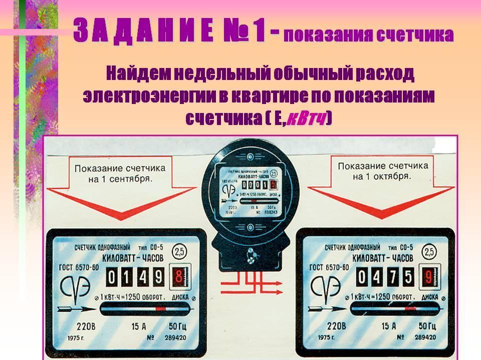 Как снять показания счетчика электроэнергии: полезные советы