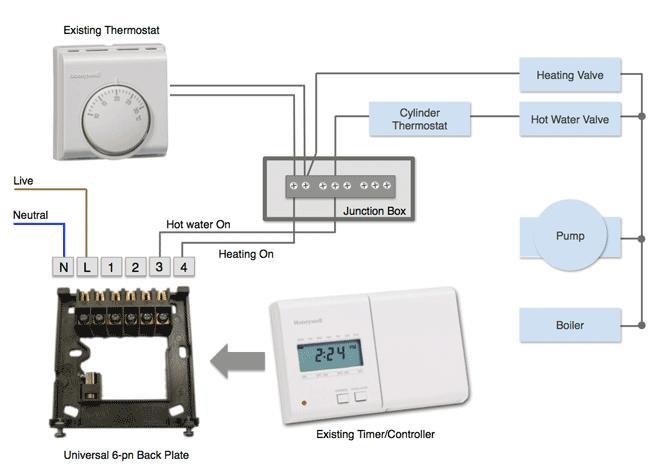 Устройство и принцип работы терморегулятора