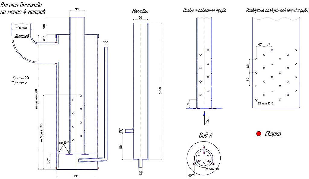Как сделать котёл на отработанном масле с водяным контуром своими руками