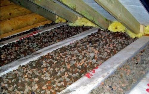 Утепление потолка керамзитом в частном доме: какой слой нужен для утепления, толщина слоя утеплителя, как утеплить