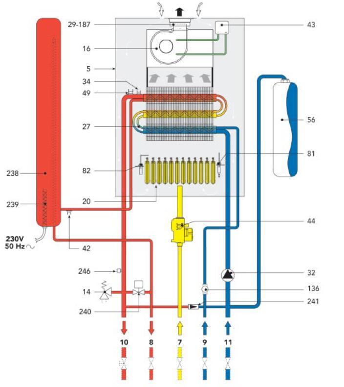 Обзор газовых двухконтурных котлов отопления — преимущества и недостатки