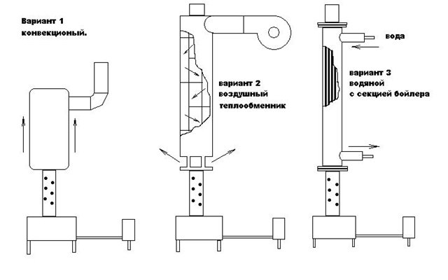 Как сделать печь на отработке масла с наддувом по чертежам