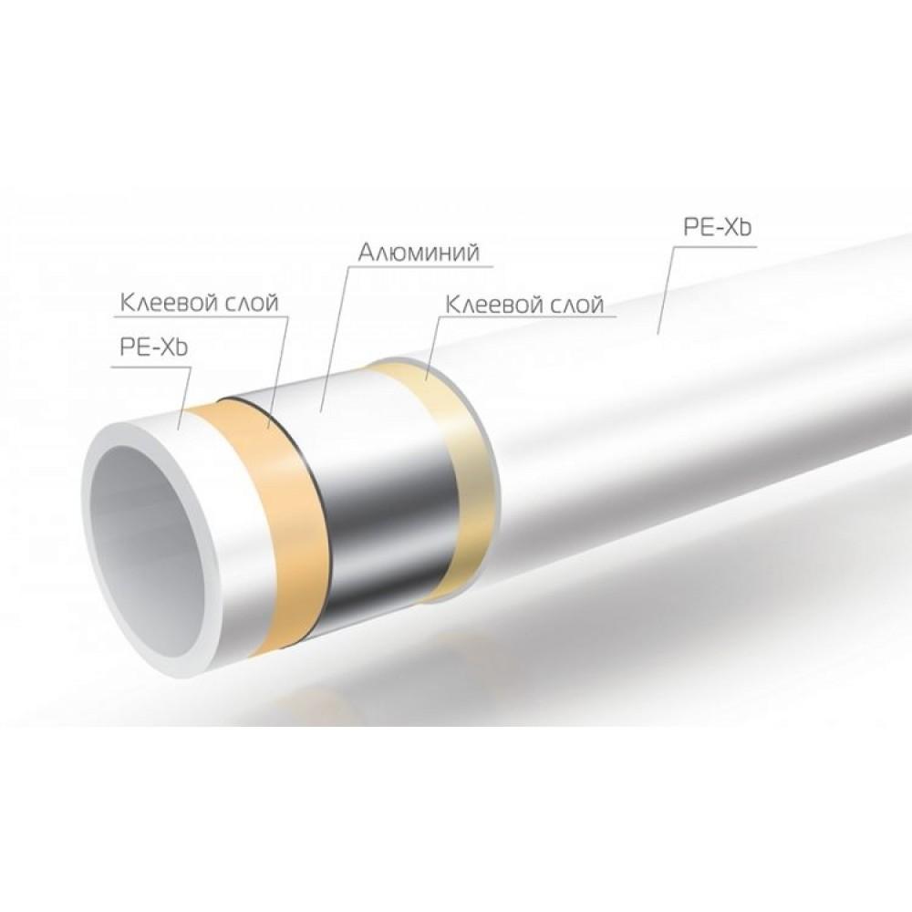 Обзор полимерных труб, металлополимерных и полимерно-армированных труб