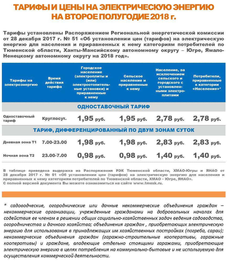 Ночной тариф на электроэнергию: 2 временные рамки