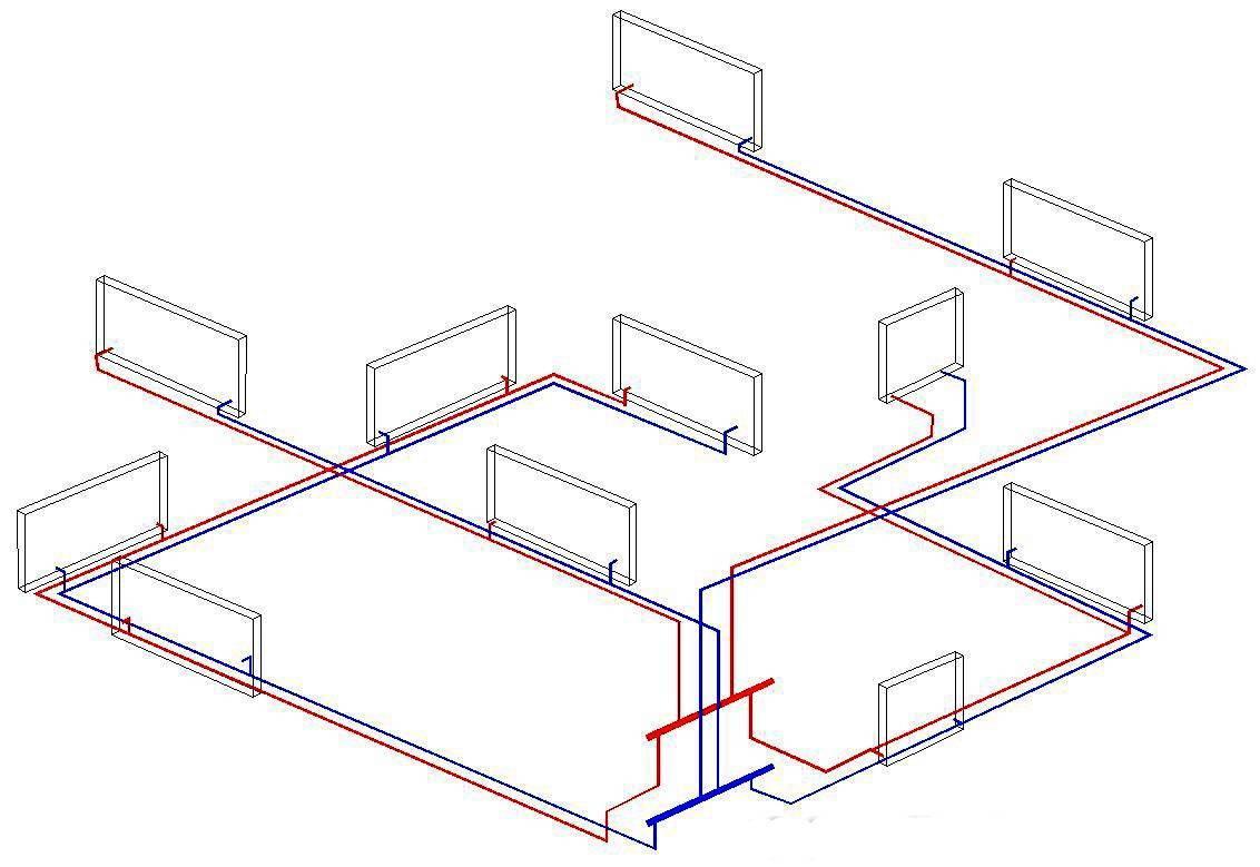 Отопление в доме своими руками из полипропилена: инструкция, видео