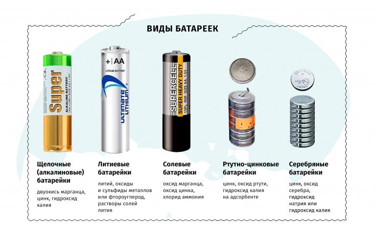 Какие батарейки нужны для газовой колонки: как выбрать и заменить батарейки в блоке питания