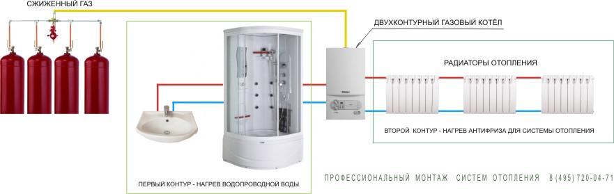 Газовый котел энергонезависимый отопления настенный двухконтурный и напольный