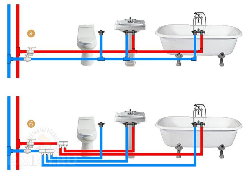 Разводка водопровода в частном доме своими руками