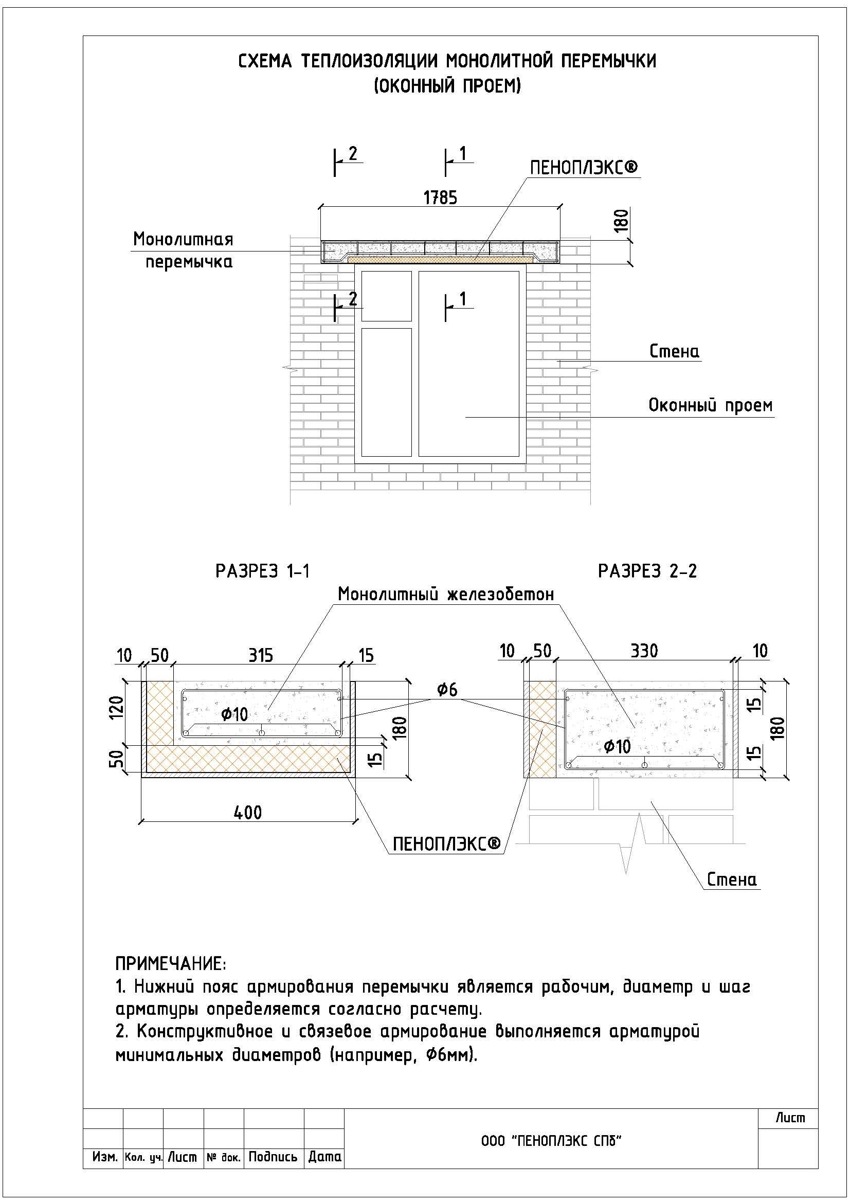 Перемычки для оконных и дверных проемов - самстрой - строительство, дизайн, архитектура.
