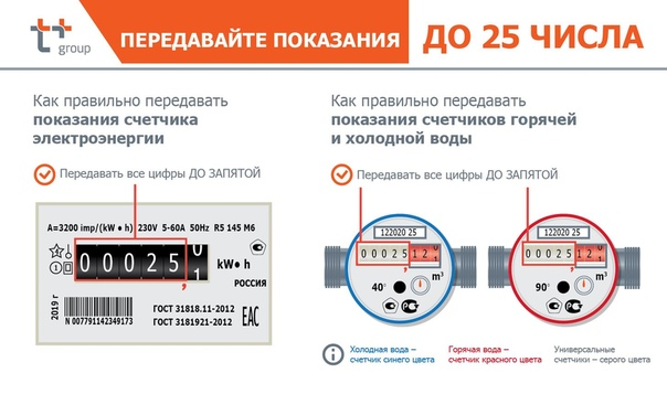 Как передать показания счетчика электроэнергии в мосэнергосбыт