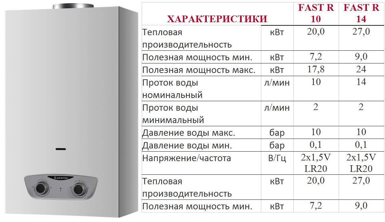 Проточный газовый водонагреватель: выбор, расход, монтаж