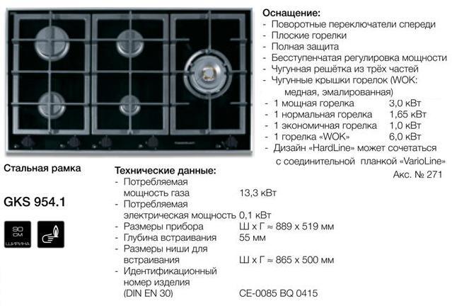 Мощность индукционных плит