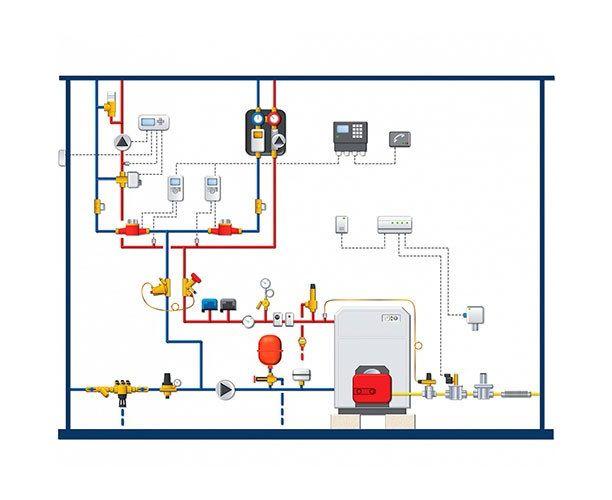 Подпиточные клапаны для систем отопления