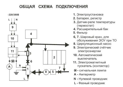 Котел галан (galan): отзывы, обзор, инструкция и схема (фото)