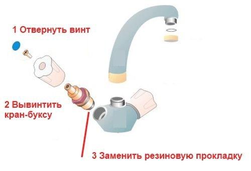 3 основных причины поломки! что делать, если течет смеситель в ванной из-под гусака: ремонт своими руками