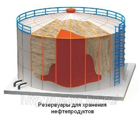Утеплитель под каркасный бассейн: для чего необходима теплоизоляция резервуара на даче, как правильно утеплить различными материалами дно и бока водоема