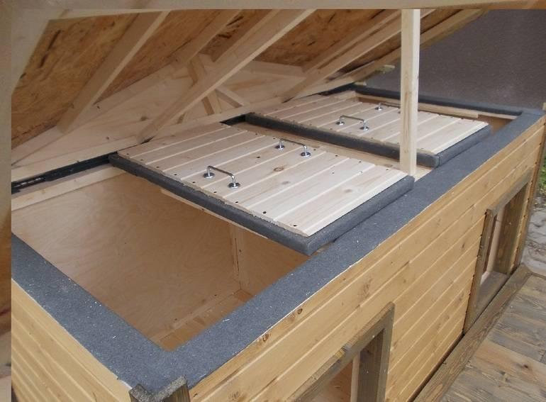 Строим будку сами: руководство по изготовлению и утеплению конуры