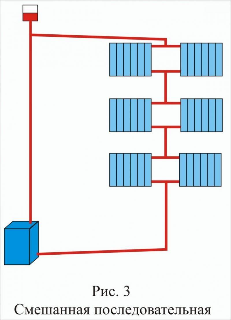 Система отопления с естественной циркуляцией: виды, особенности построения