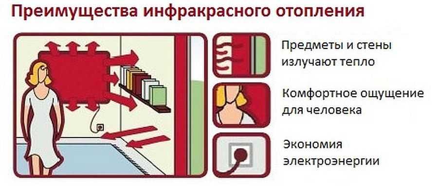 Особенности инфракрасных панелей отопления: принцип работы, классификация и отзывы покупателей