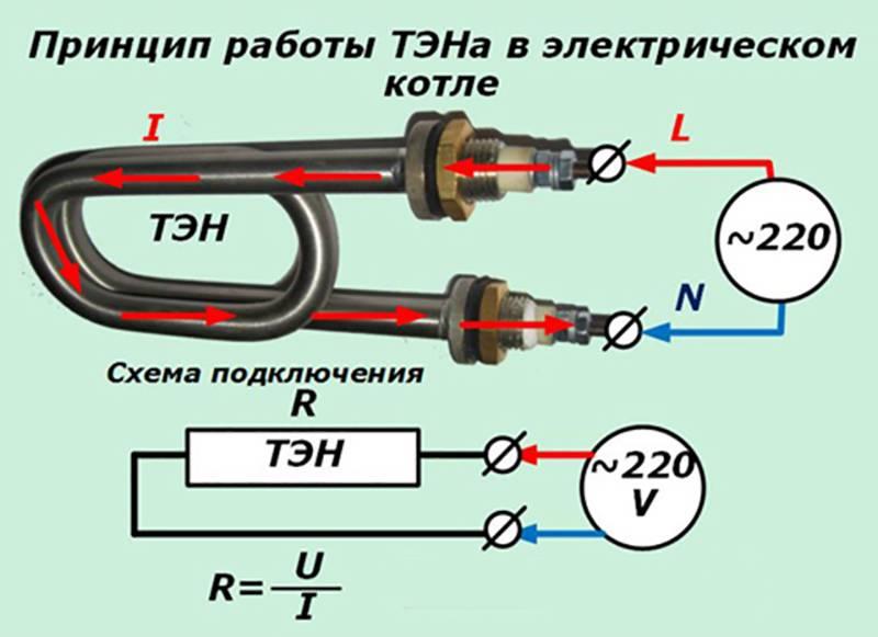 Как подобрать и установить термостат для водонагревателя?