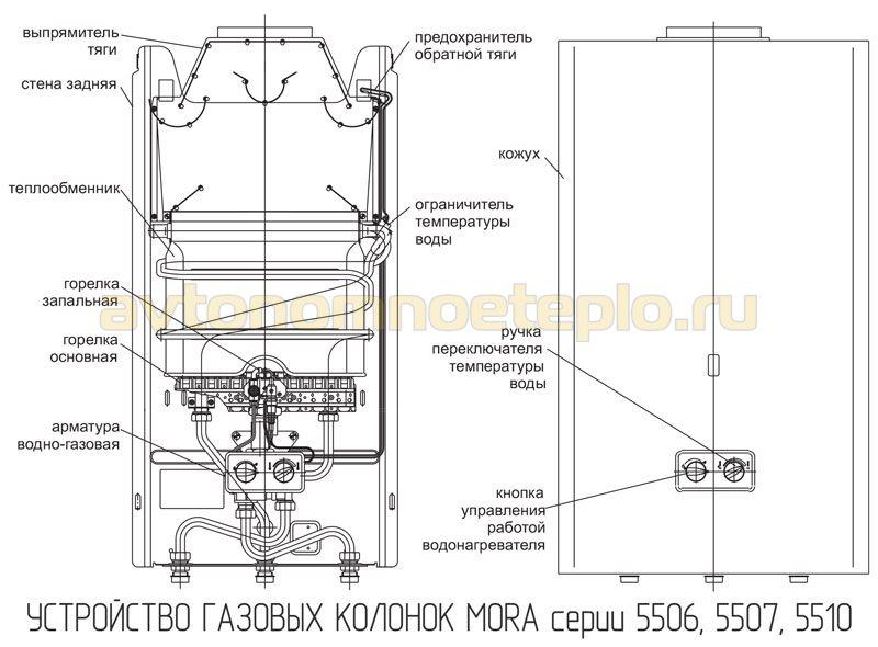 Газовая колонка mora vega - строительство и ремонт от ahad-stroy70.ru