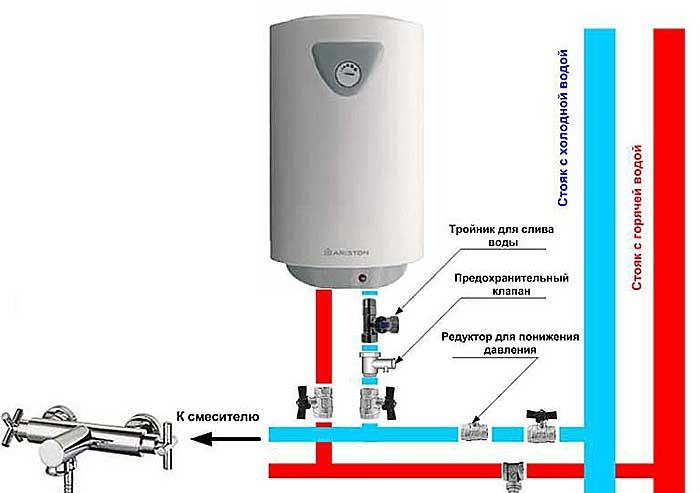 Инструкцию по эксплуатации газовой колонки скачать бесплатно