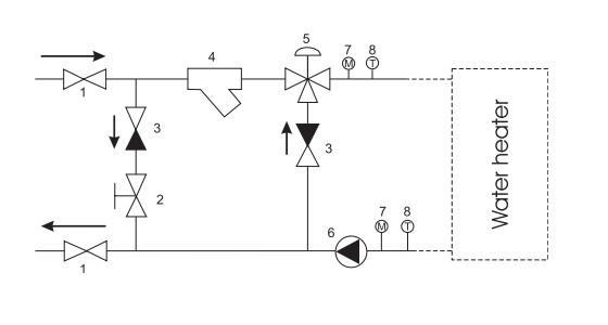 Принцип работы приточной вентиляции с водяным калорифером