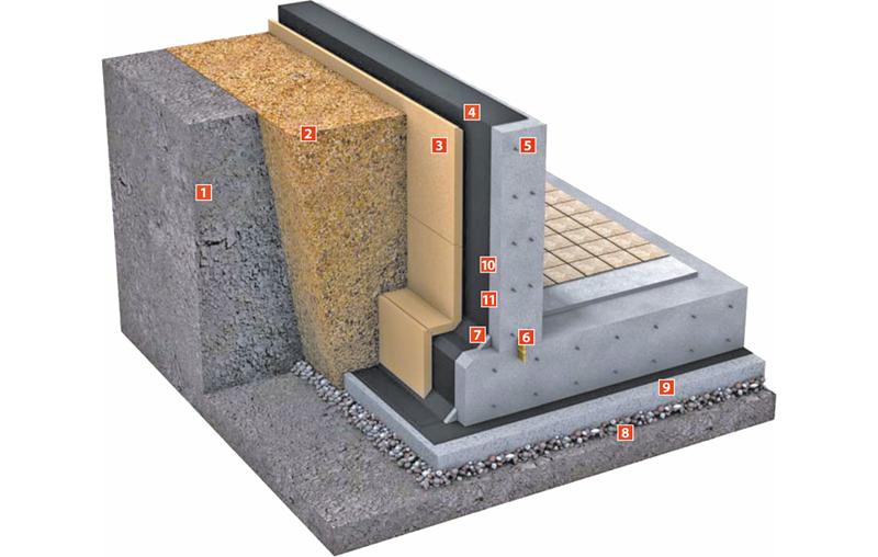 Гидроизоляция «технониколь» для фундамента — рассмотрим детально