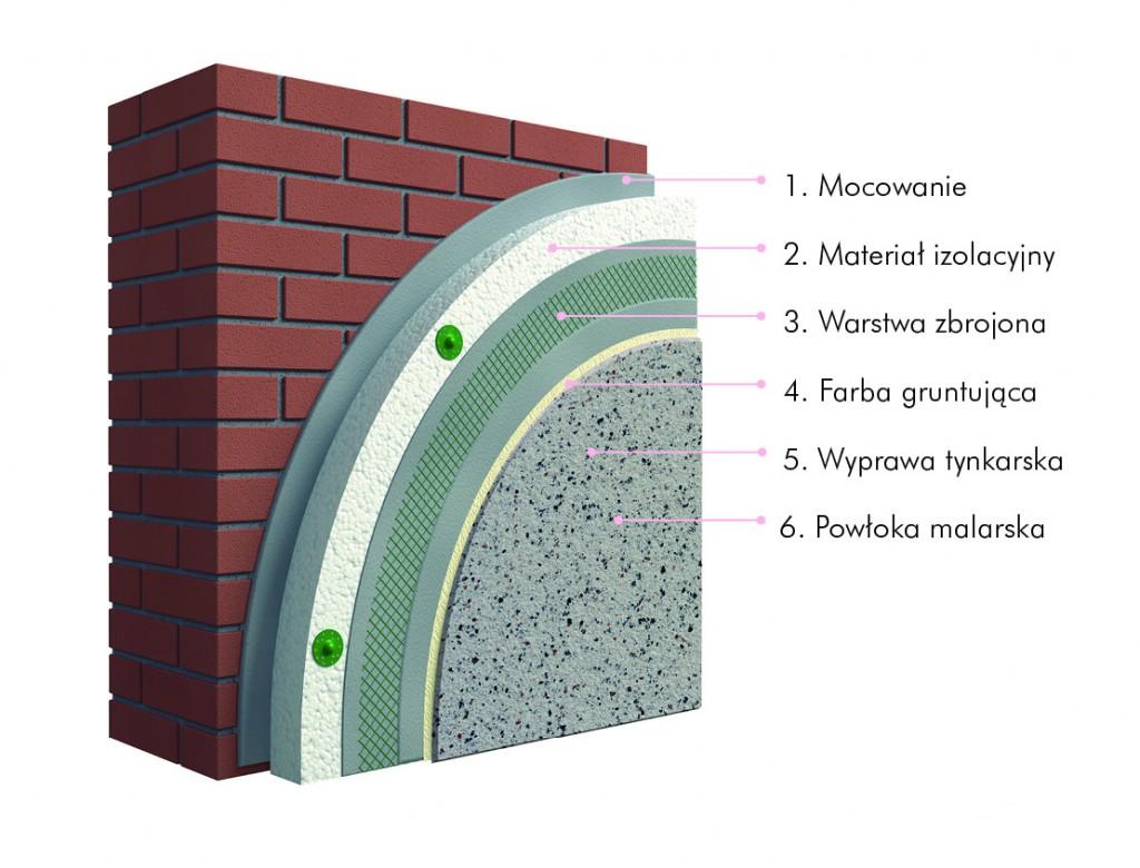 Фасадная штукатурка ceresit — эталон качества | mastera-fasada.ru | все про отделку фасада дома