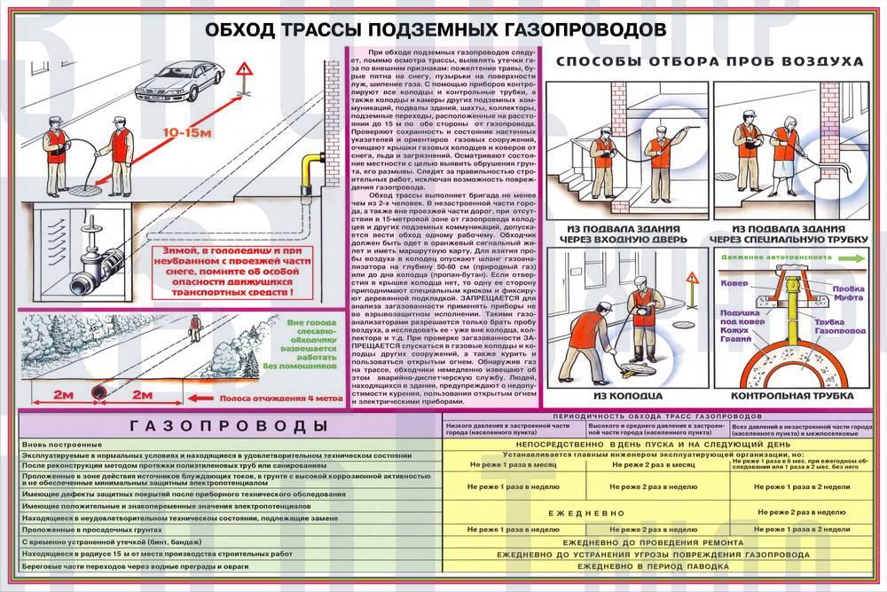 Замена газового котла в частном доме: нормы и правила оформления процедуры замены газового оборудования