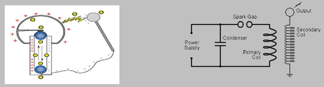 Электричество из земли