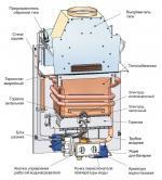Газовая колонка мора топ. обзор газовых колонок мора. возможные неисправности и способы их устранения