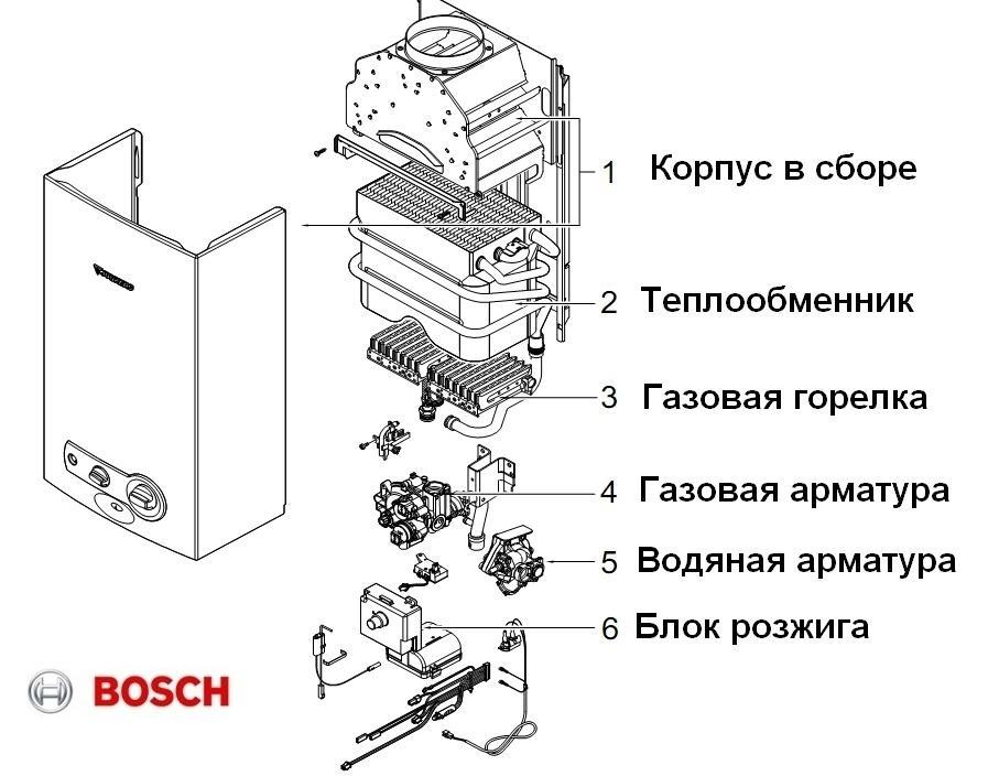 Автоматическая газовая колонка: нева, бош, полуавтомат