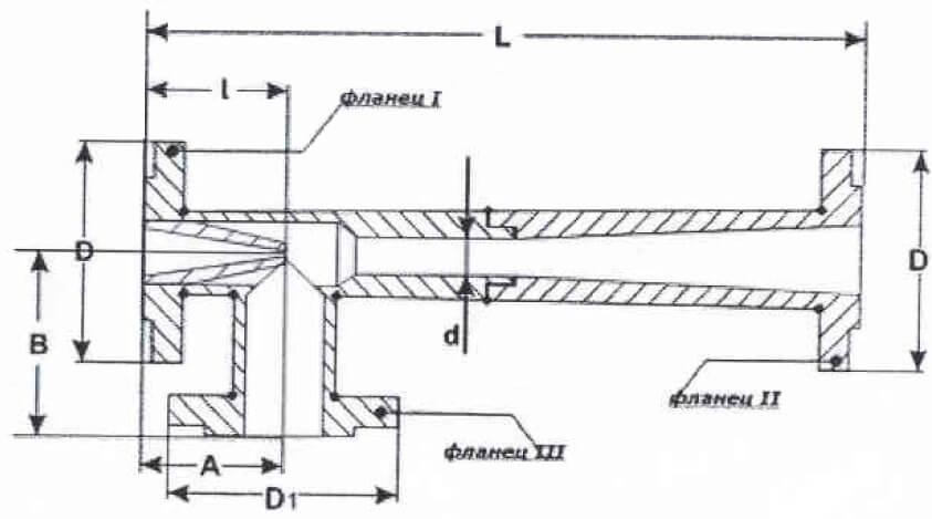 Элеваторный узел системы отопления – принцип работы