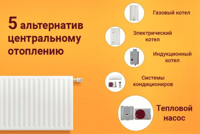 Разбираемся, можно ли отказаться от центрального отопления в многоквартирном доме