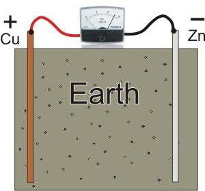 Статическое электричество: возникновение и способы защиты, сколько вольт