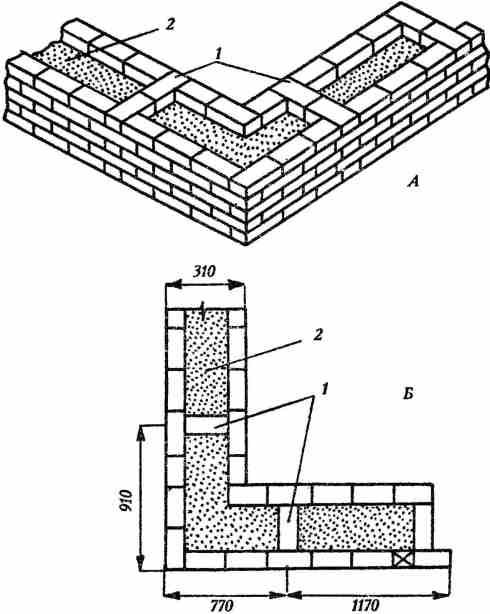 Колодцевая кладка стен из кирпича