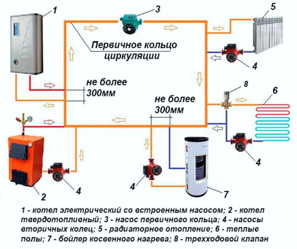 Схемы подключения электрического и твердотопливного котла - tokzamer.ru