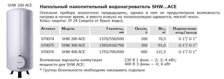 Рейтинг электрических накопительных водонагревателей 2018 года по отзывам качеству и надежности