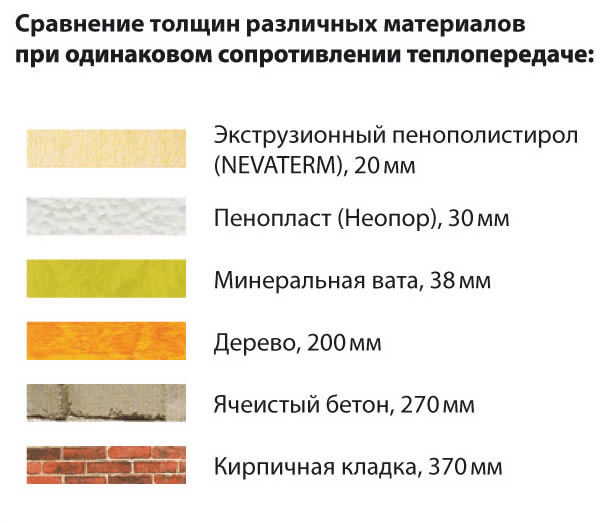 Размеры листов пенопласта, какие бывают