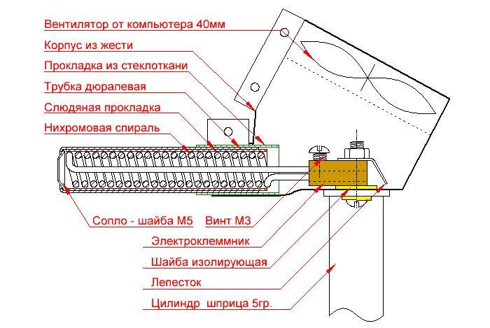 Термостат — что это такое и для чего предназначен