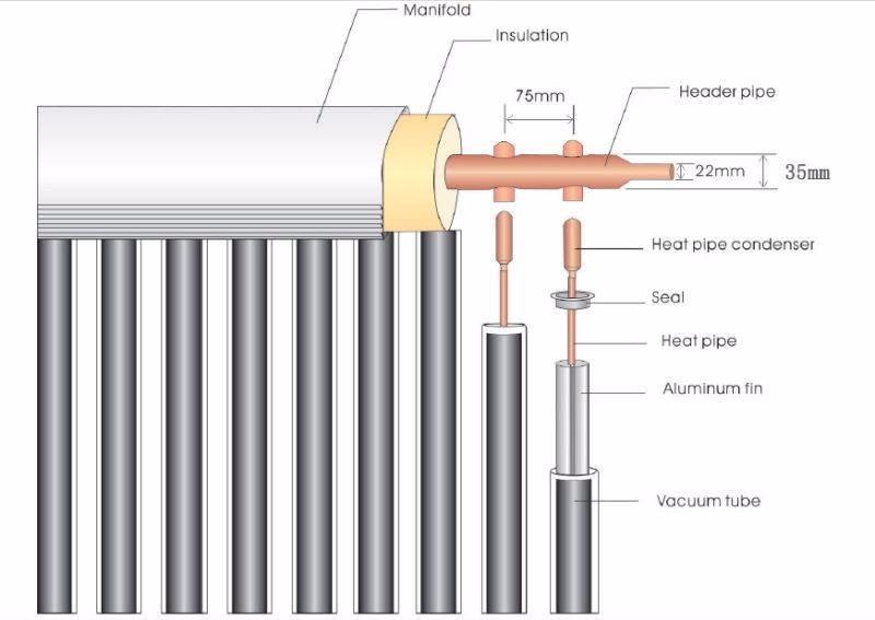 Вакуумные радиаторы отопления: принцип работы и устройство