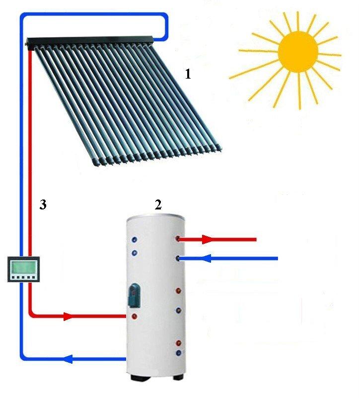 Солнечный коллектор как источник теплоснабжения дома
