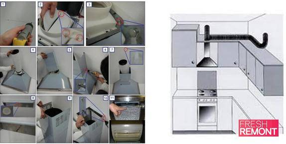 Методы подключения вытяжек к электросети и системе вентиляции