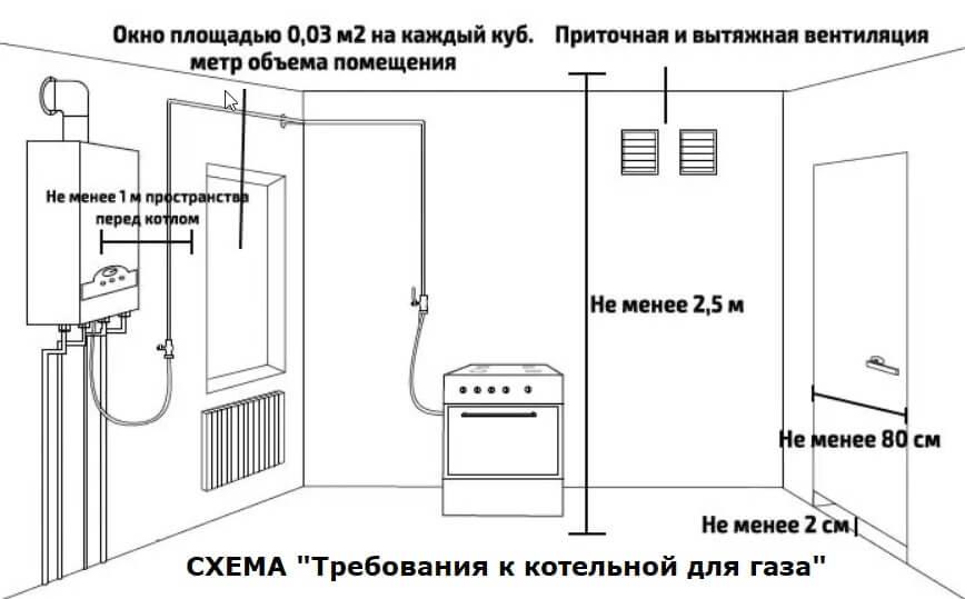 Подключение газовой колонки своими руками
