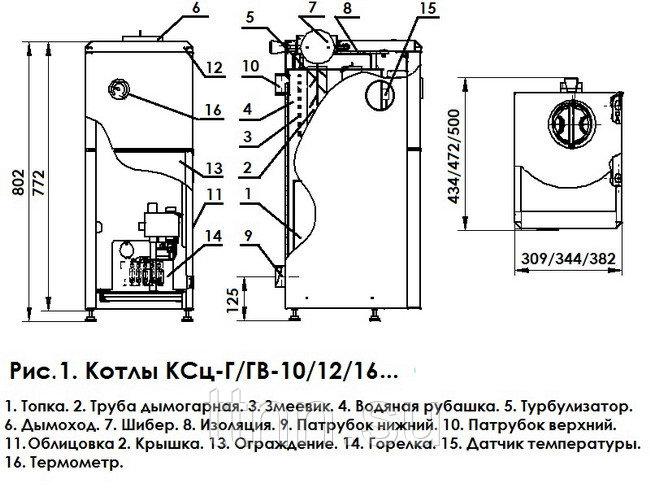 Котел конорд: технические характеристики, модельный ряд и использование котла