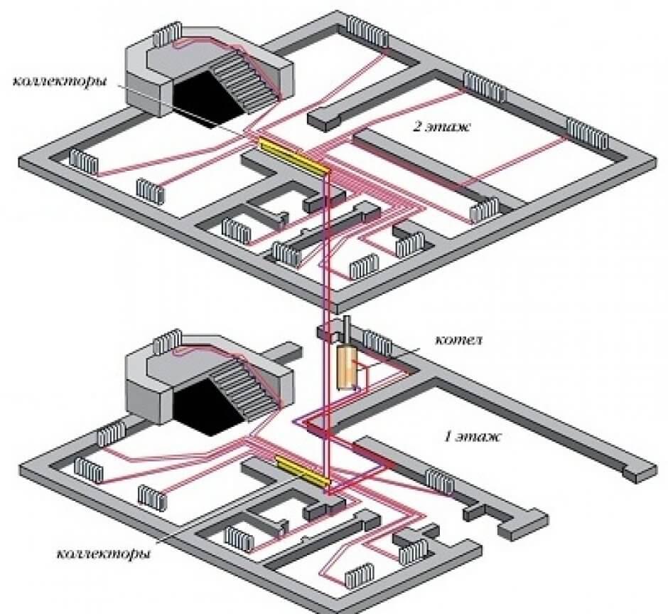 Лучевая разводка системы отопления — принципы проектирования и разбор всех «за» и «против»