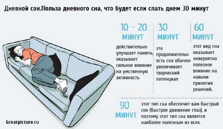 Здоровый сон: какой должен быть, сколько человеку нужно спать, правила нормального отдыха